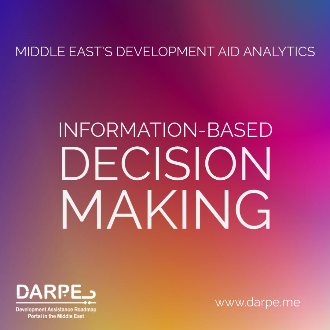 DARPE Analytics