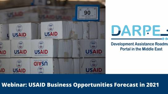 USAID Business Opportunities Forecast 2021